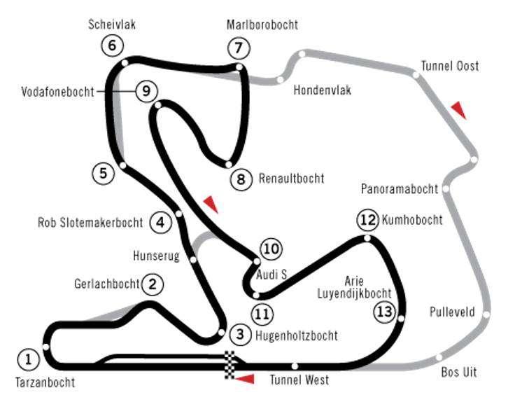 Circuit van Zanvoort
